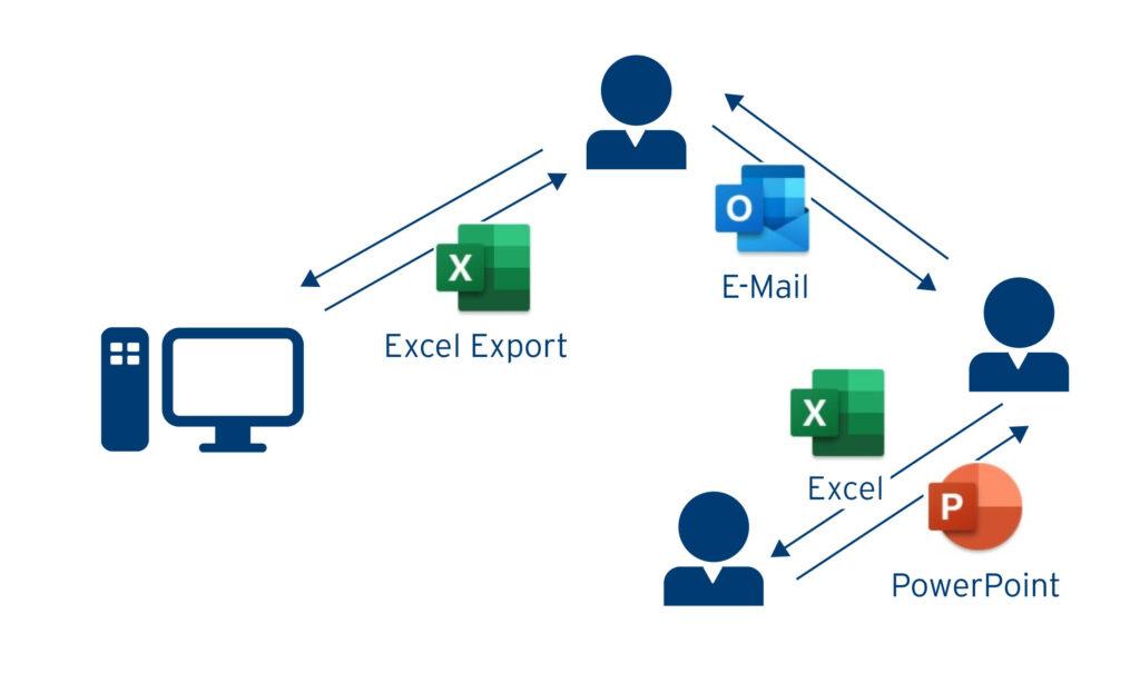 Digitalisierung_Microsoft365